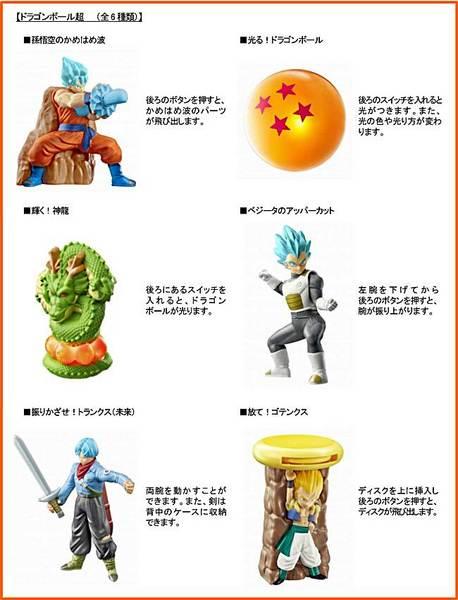 ハッピーセット、ドラゴンボール超のおもちゃ6種類2017年5月.jpg