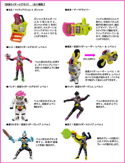 ハッピーセット「仮面ライダーエグゼイド」8種類おもちゃ2017年6月16日.jpg